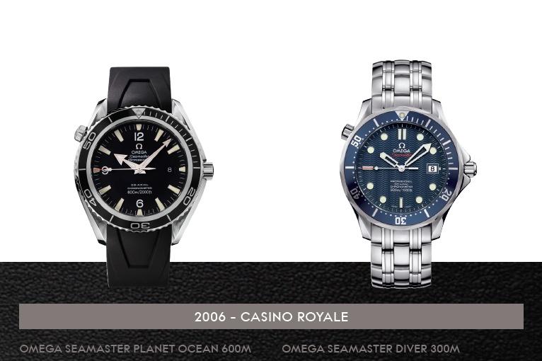 James Bond und seine Uhren - die Geschichte von 1995 bis 2020